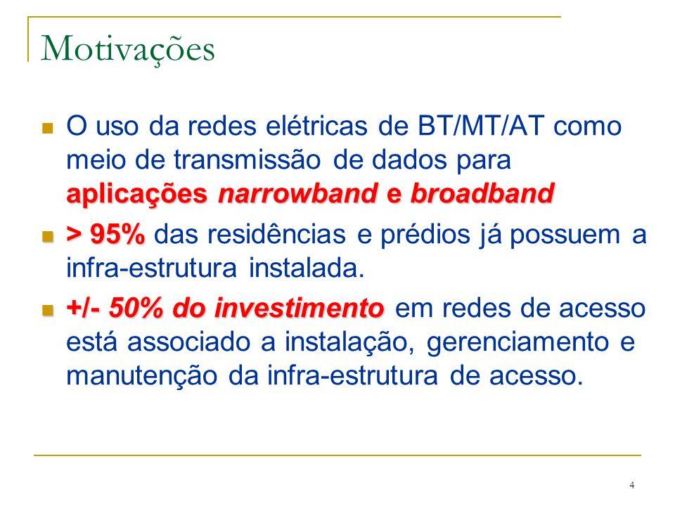 Motivações O uso da redes elétricas de BT/MT/AT como meio de transmissão de dados para aplicações narrowband e broadband.