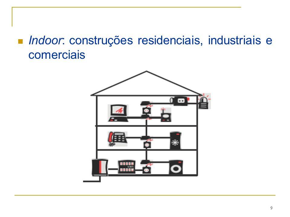 Indoor: construções residenciais, industriais e comerciais
