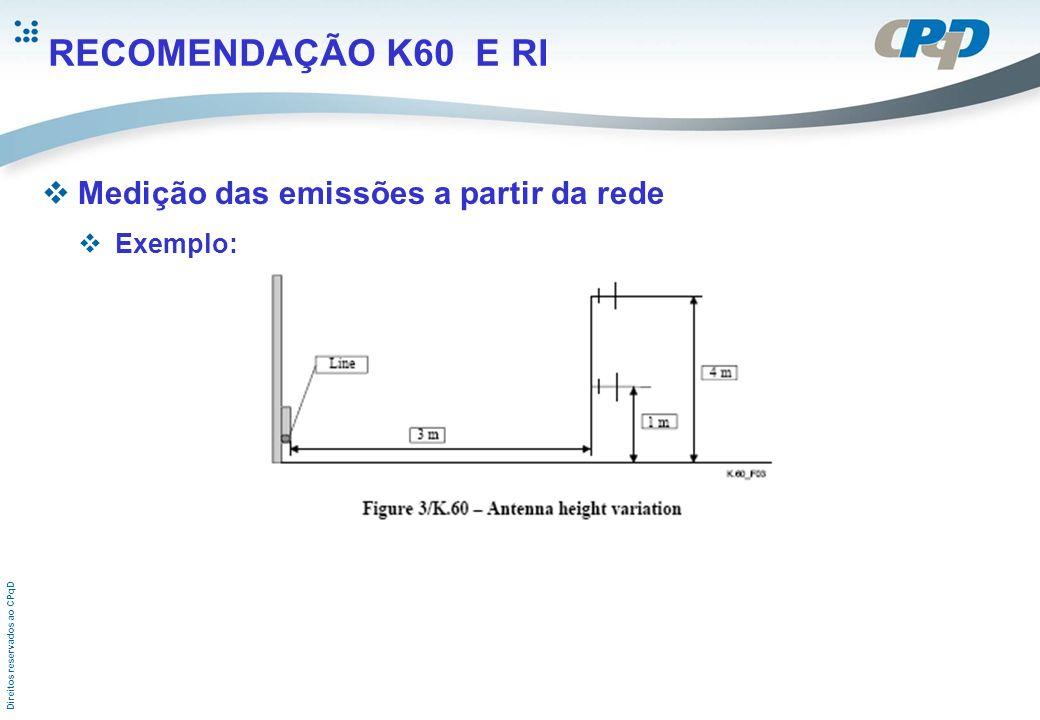 RECOMENDAÇÃO K60 E RI Medição das emissões a partir da rede Exemplo: