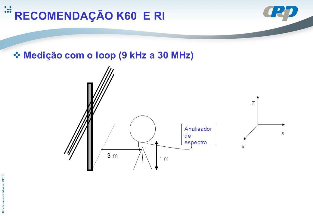 RECOMENDAÇÃO K60 E RI Medição com o loop (9 kHz a 30 MHz) 3 m Z