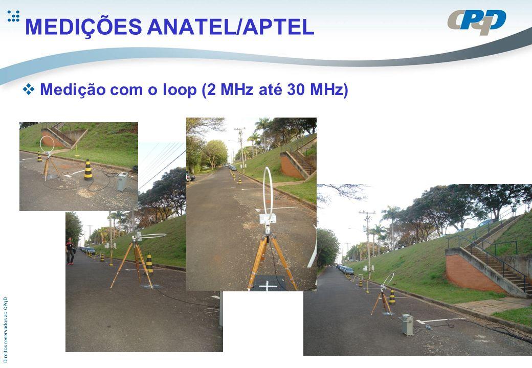 MEDIÇÕES ANATEL/APTEL