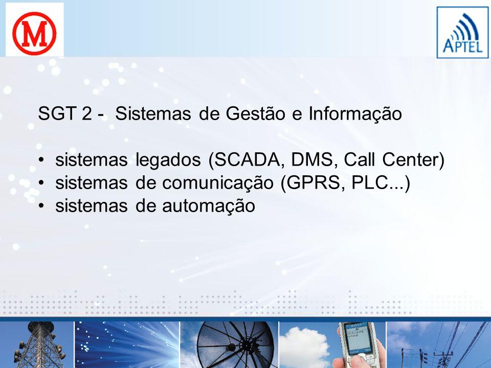 SGT 2 - Sistemas de Gestão e Informação