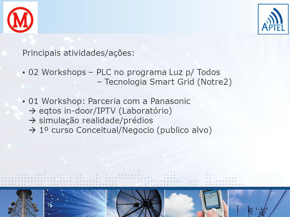Principais atividades/ações: