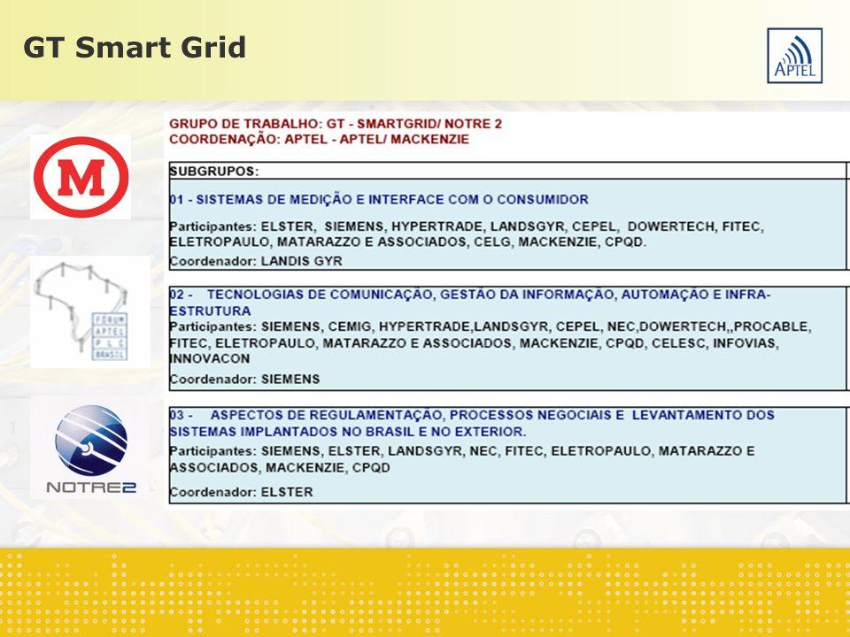 GT Smart Grid