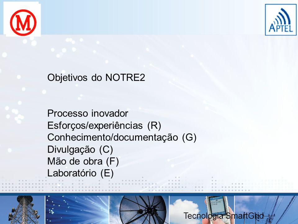 Esforços/experiências (R) Conhecimento/documentação (G) Divulgação (C)