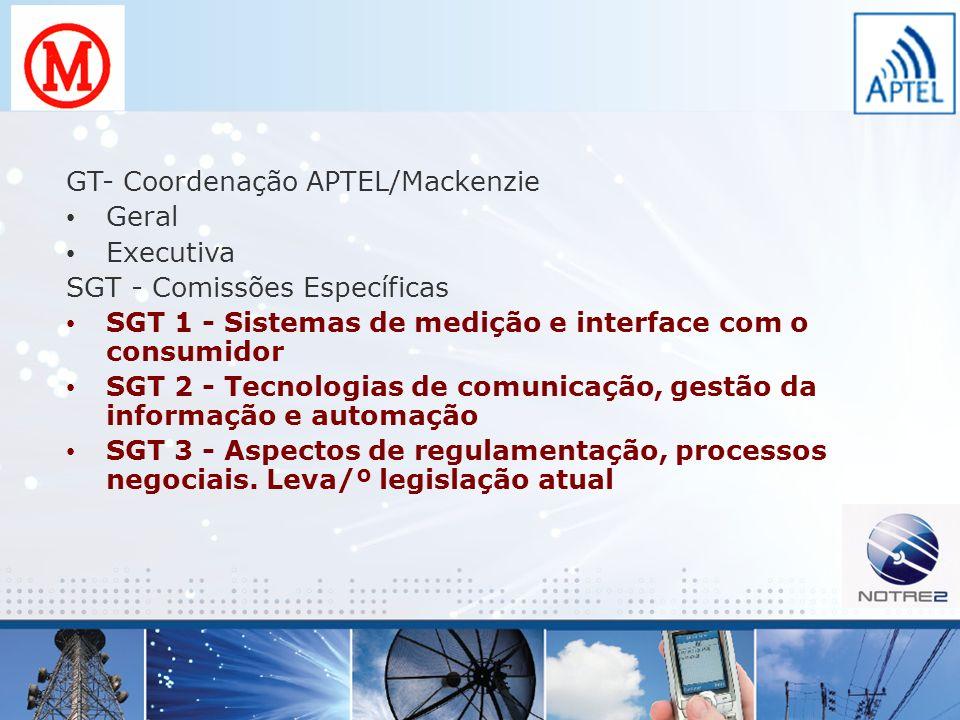 GT- Coordenação APTEL/Mackenzie