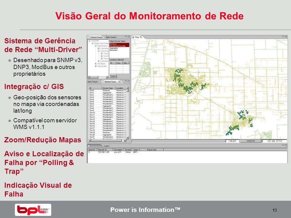 Visão Geral do Monitoramento de Rede