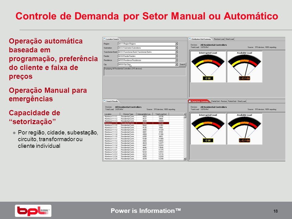Controle de Demanda por Setor Manual ou Automático