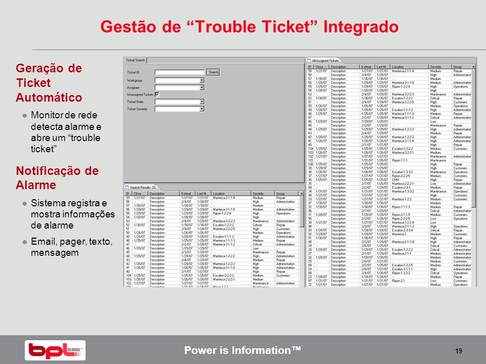 Gestão de Trouble Ticket Integrado