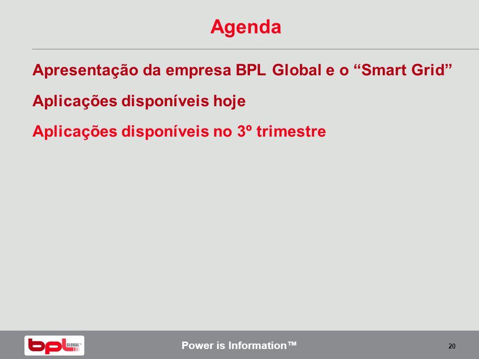 Agenda Apresentação da empresa BPL Global e o Smart Grid