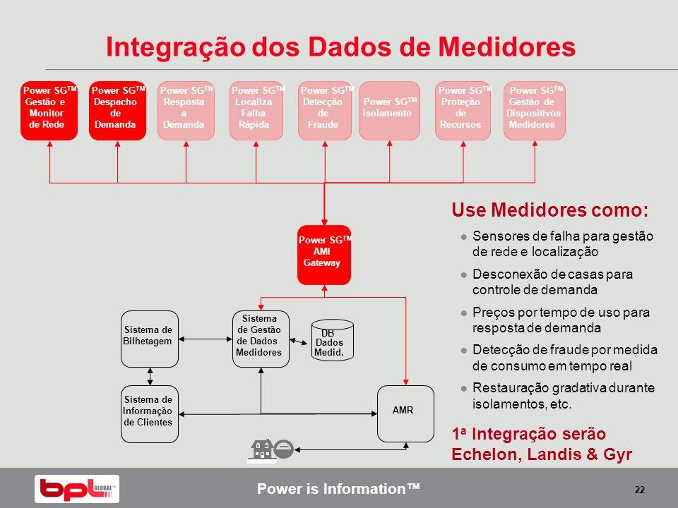 Integração dos Dados de Medidores