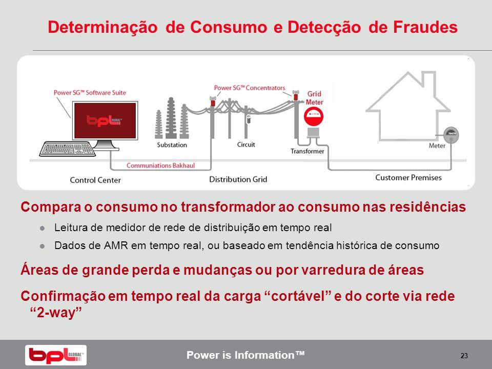 Determinação de Consumo e Detecção de Fraudes
