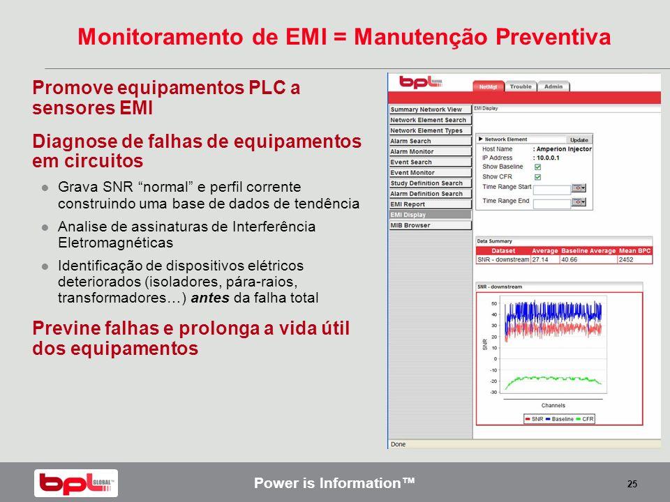 Monitoramento de EMI = Manutenção Preventiva