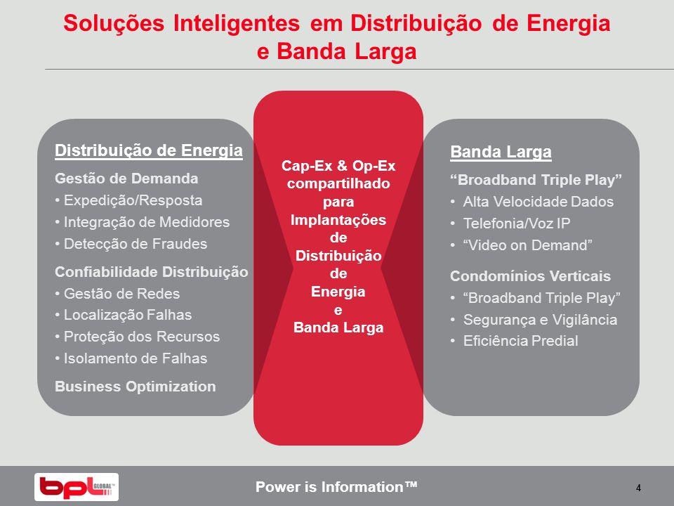 Soluções Inteligentes em Distribuição de Energia e Banda Larga