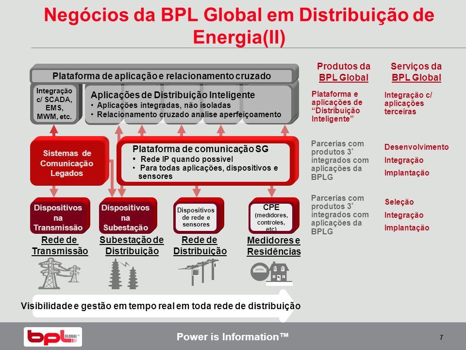 Negócios da BPL Global em Distribuição de Energia(II)