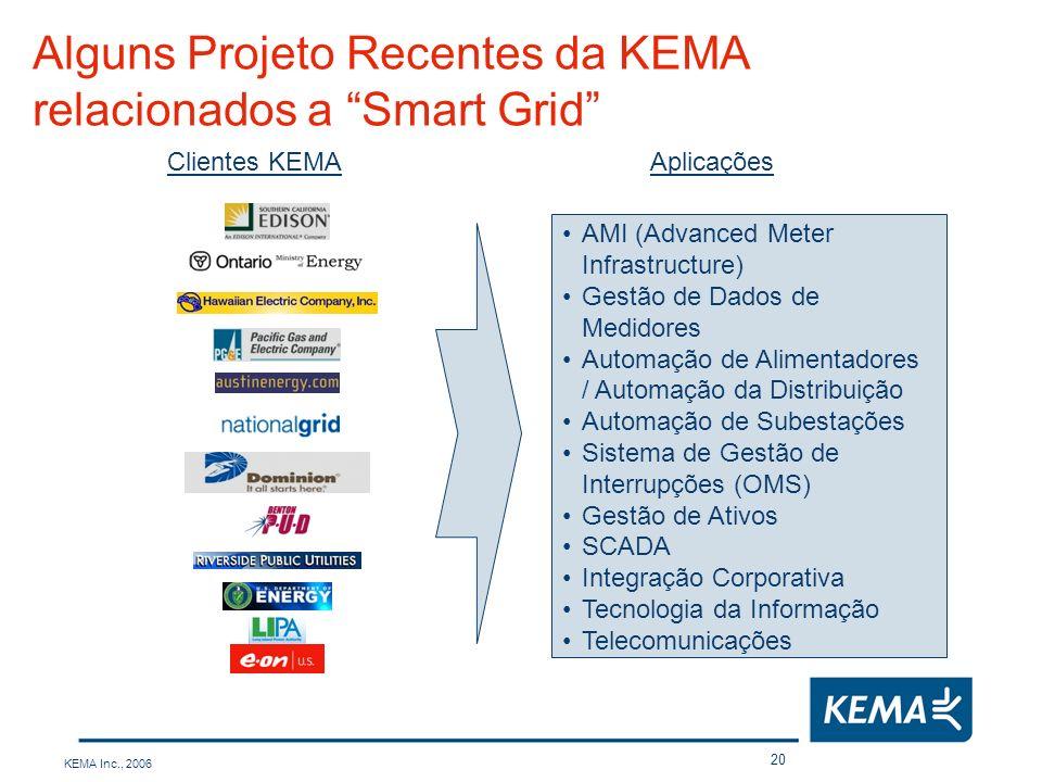 Alguns Projeto Recentes da KEMA relacionados a Smart Grid