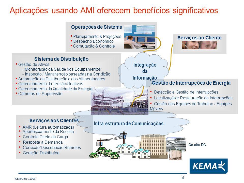 Aplicações usando AMI oferecem benefícios significativos