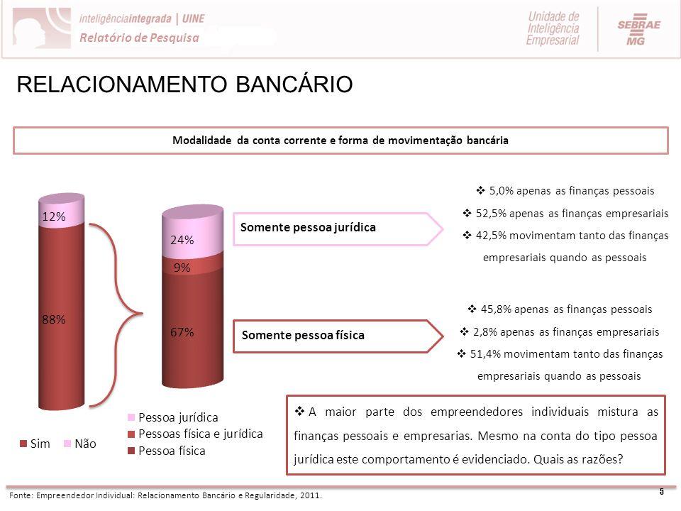 RELACIONAMENTO BANCÁRIO