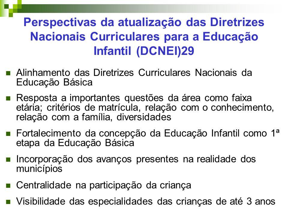 Perspectivas da atualização das Diretrizes Nacionais Curriculares para a Educação Infantil (DCNEI)29