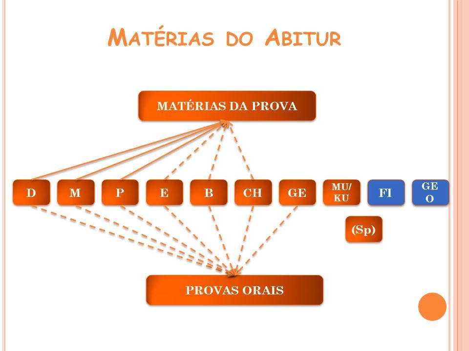Matérias do Abitur MATÉRIAS DA PROVA D M P E B CH GE FI (Sp)