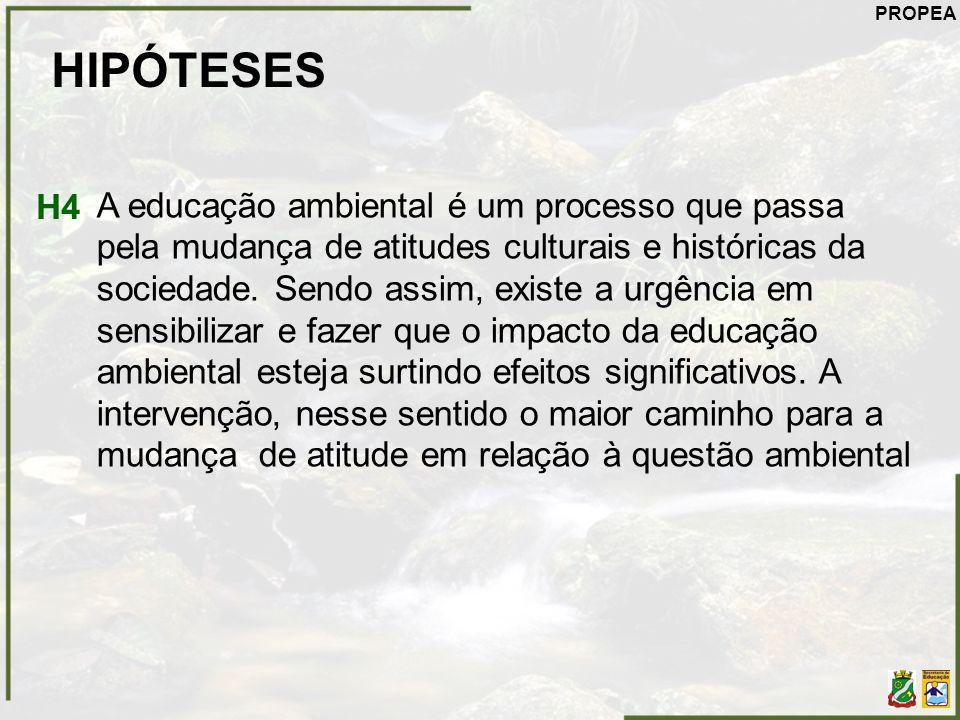 PROPEA HIPÓTESES.