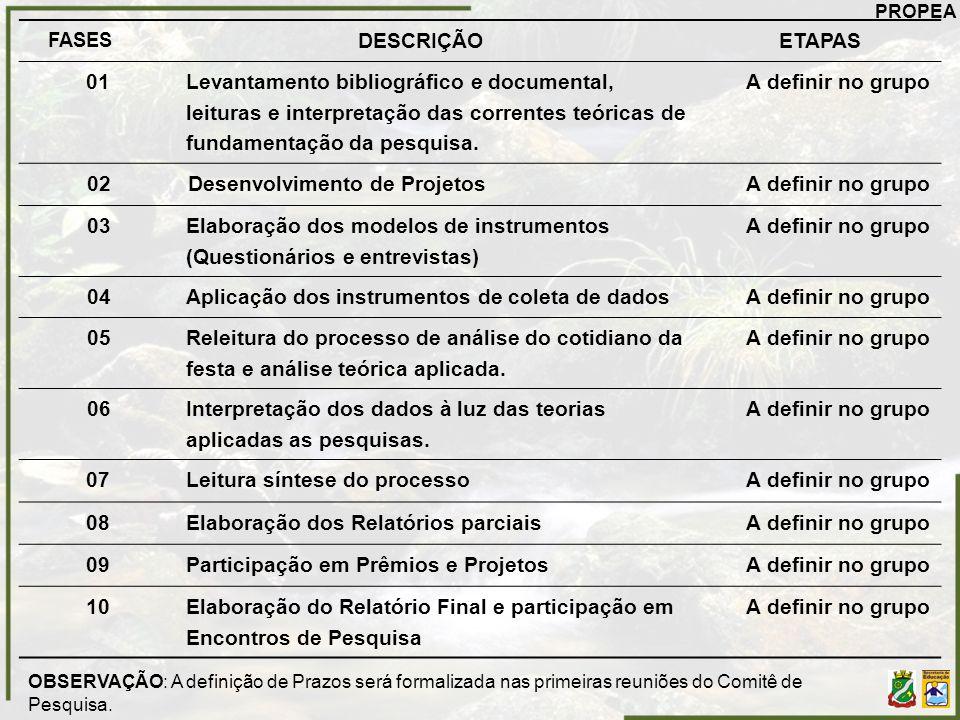 DESCRIÇÃO ETAPAS 01 A definir no grupo 02 03 04 05 06 07 08 09 10