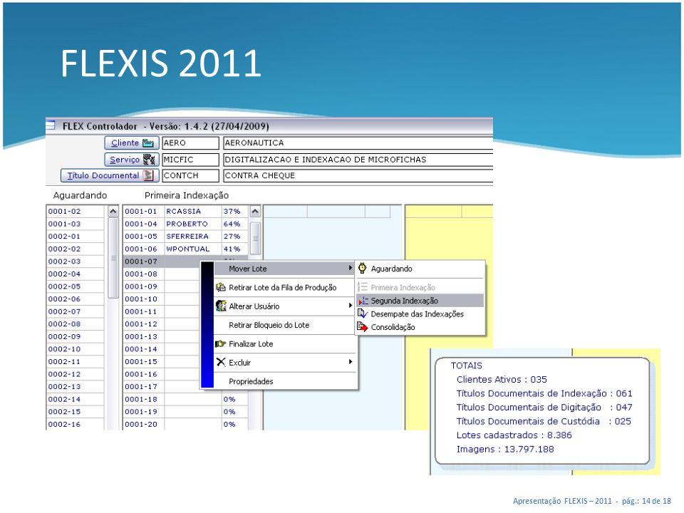 FLEXIS 2011 Apresentação FLEXIS – 2011 - pág.: 14 de 18