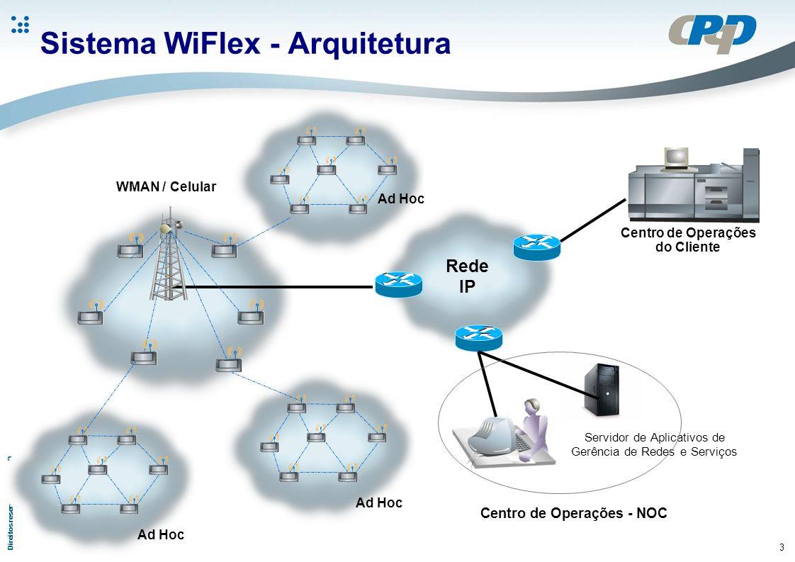 Sistema WiFlex - Arquitetura