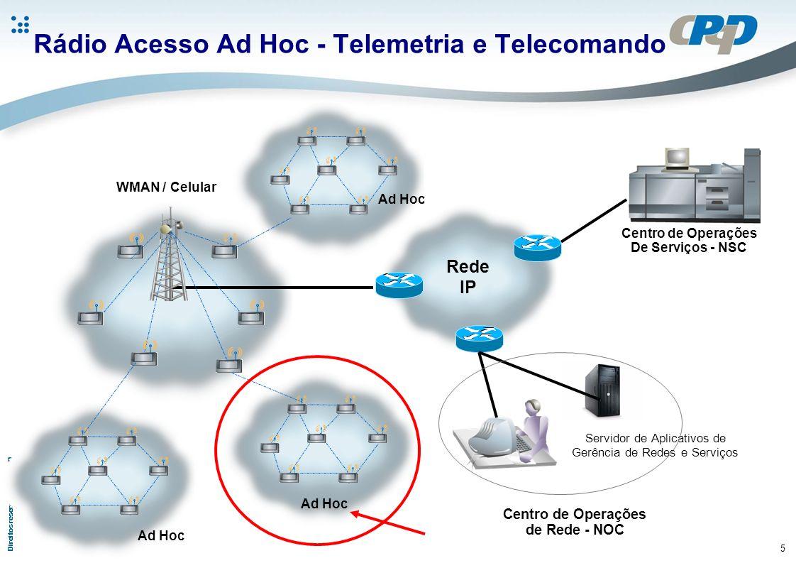 Rádio Acesso Ad Hoc - Telemetria e Telecomando