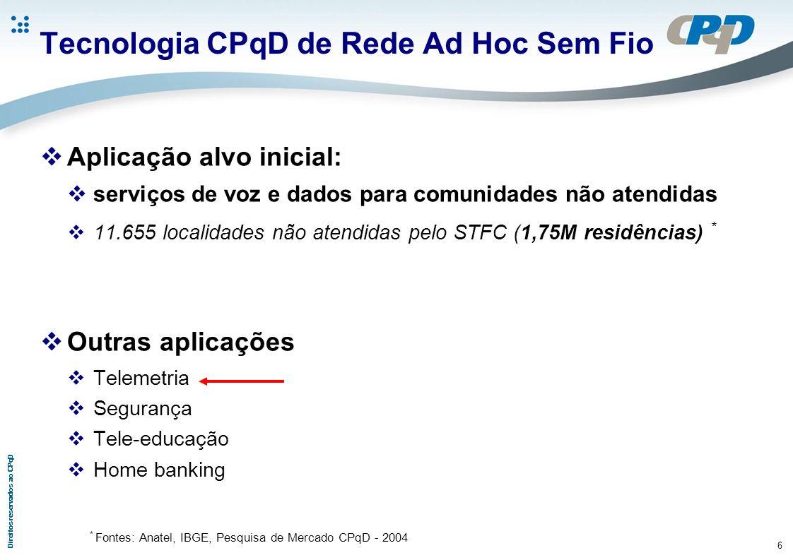 Tecnologia CPqD de Rede Ad Hoc Sem Fio