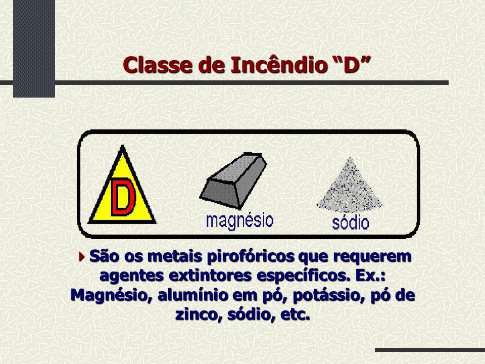 Classe de Incêndio D