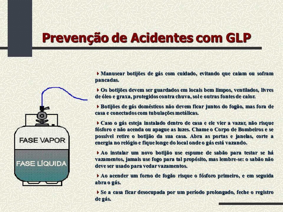 Prevenção de Acidentes com GLP