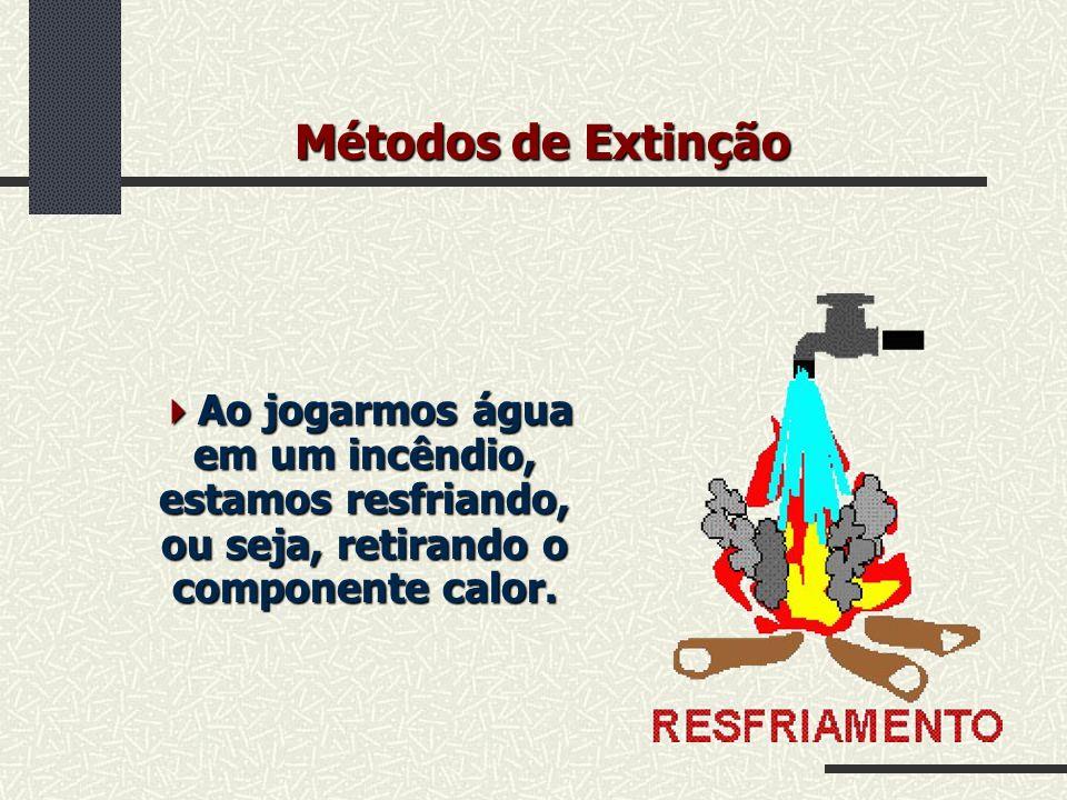 Métodos de Extinção Ao jogarmos água em um incêndio, estamos resfriando, ou seja, retirando o componente calor.
