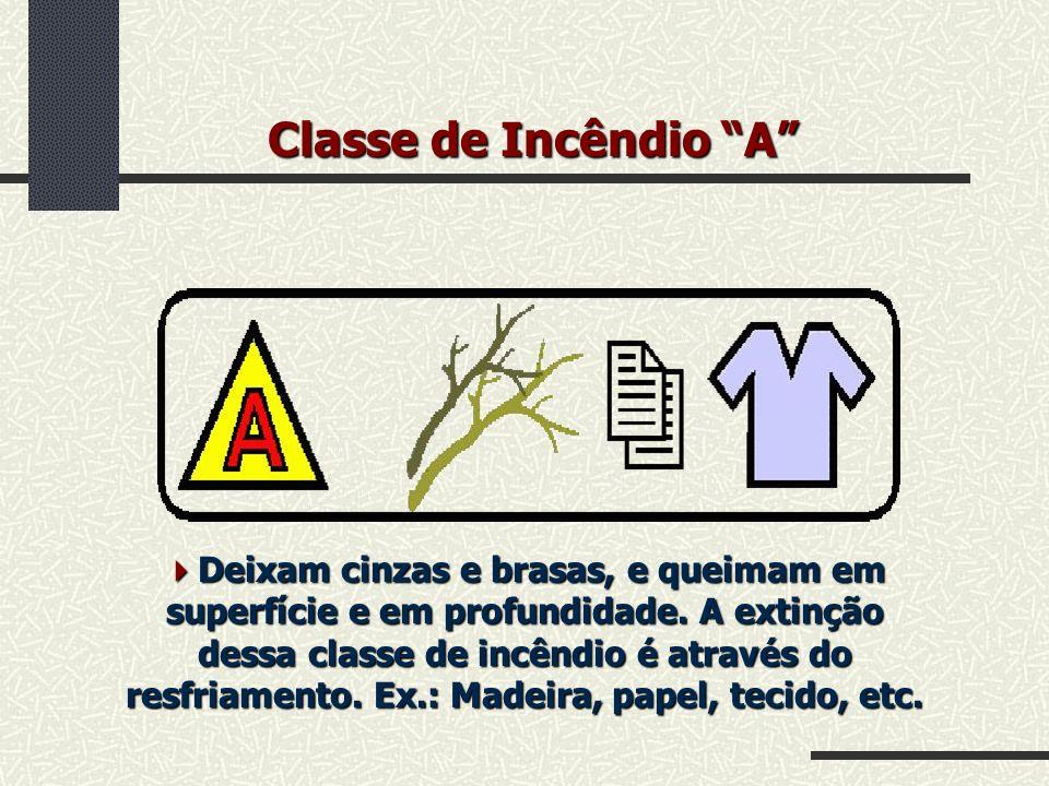 Classe de Incêndio A