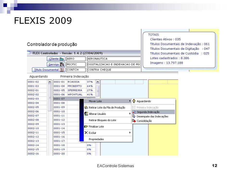 FLEXIS 2009 Controlador de produção EAControle Sistemas