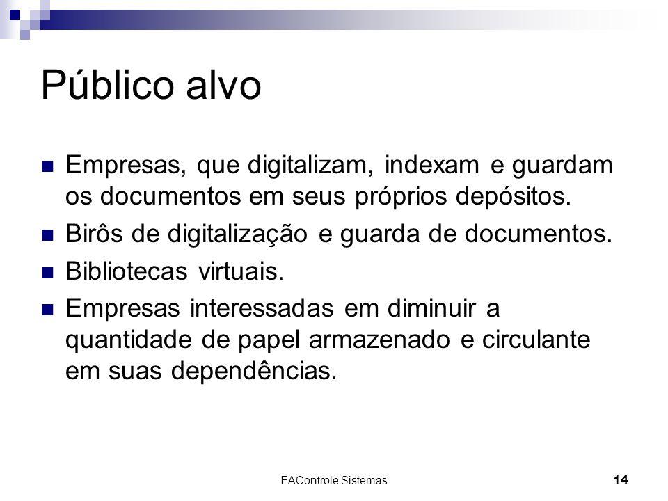 Público alvo Empresas, que digitalizam, indexam e guardam os documentos em seus próprios depósitos.