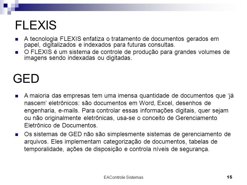 FLEXIS A tecnologia FLEXIS enfatiza o tratamento de documentos gerados em papel, digitalizados e indexados para futuras consultas.