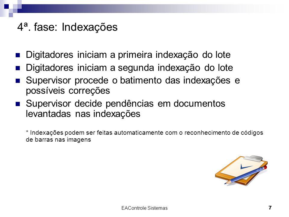 4ª. fase: Indexações Digitadores iniciam a primeira indexação do lote