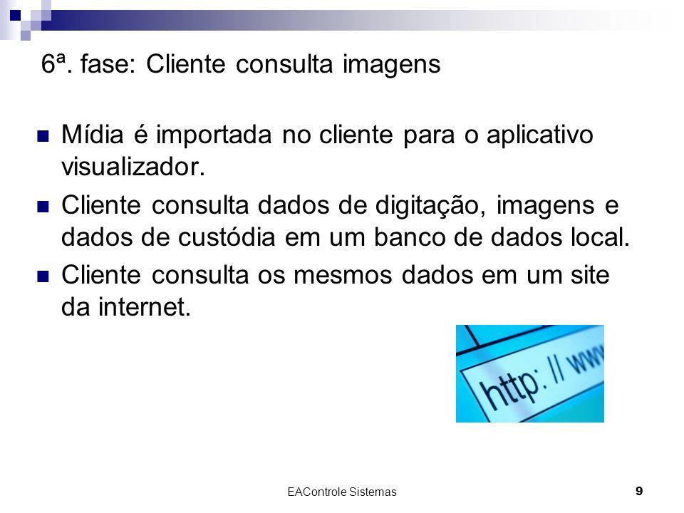 6ª. fase: Cliente consulta imagens