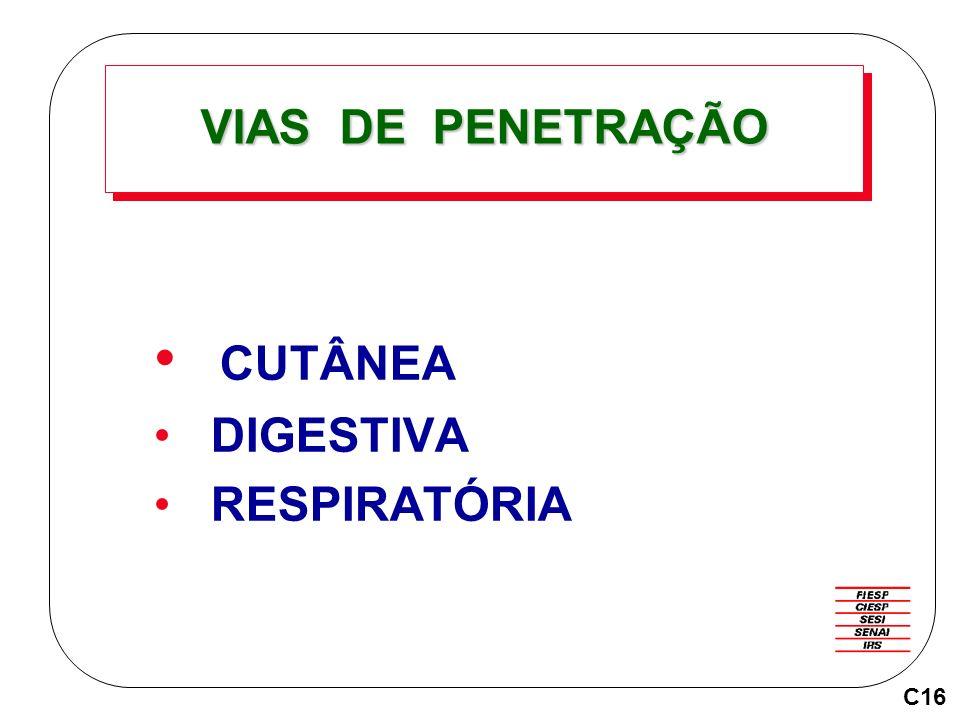 VIAS DE PENETRAÇÃO CUTÂNEA DIGESTIVA RESPIRATÓRIA C16