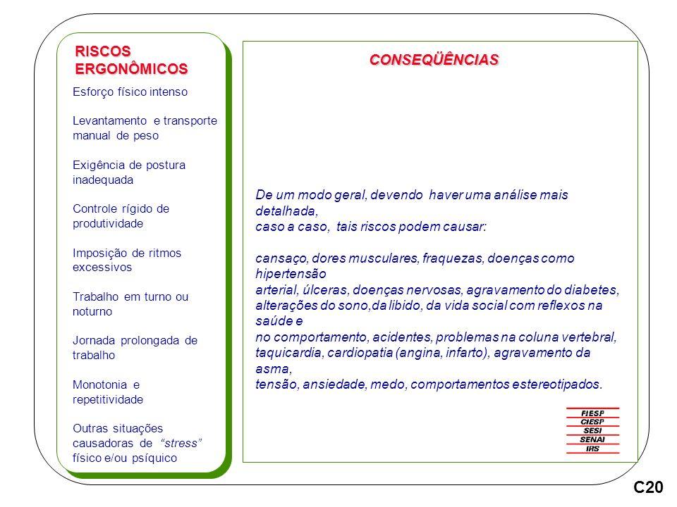 C20 RISCOS ERGONÔMICOS CONSEQÜÊNCIAS