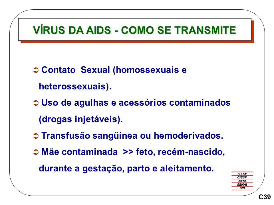 VÍRUS DA AIDS - COMO SE TRANSMITE