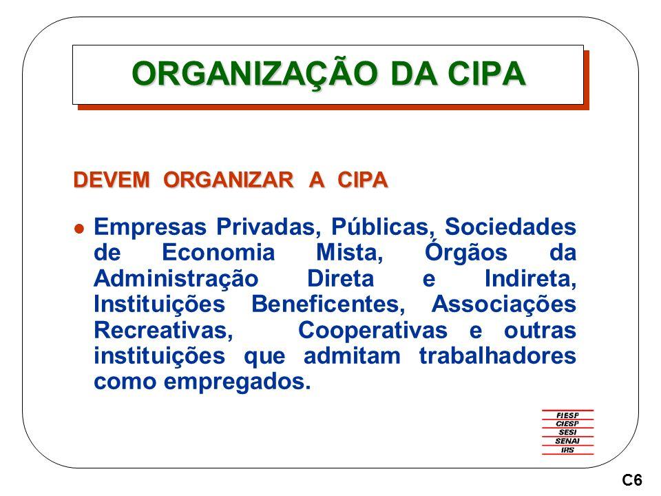 ORGANIZAÇÃO DA CIPA DEVEM ORGANIZAR A CIPA.