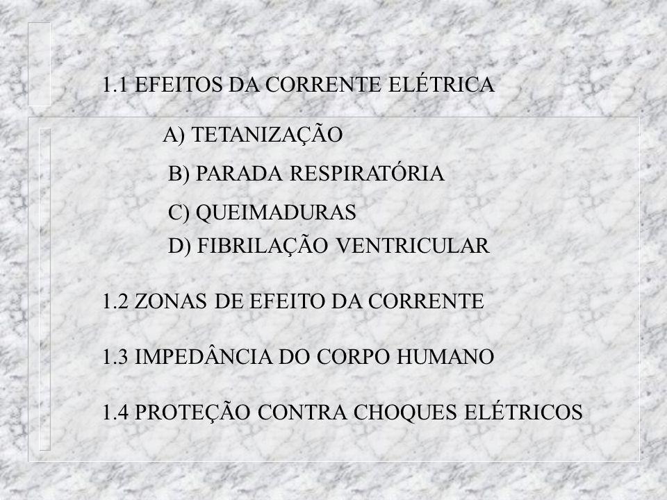 1.1 EFEITOS DA CORRENTE ELÉTRICA