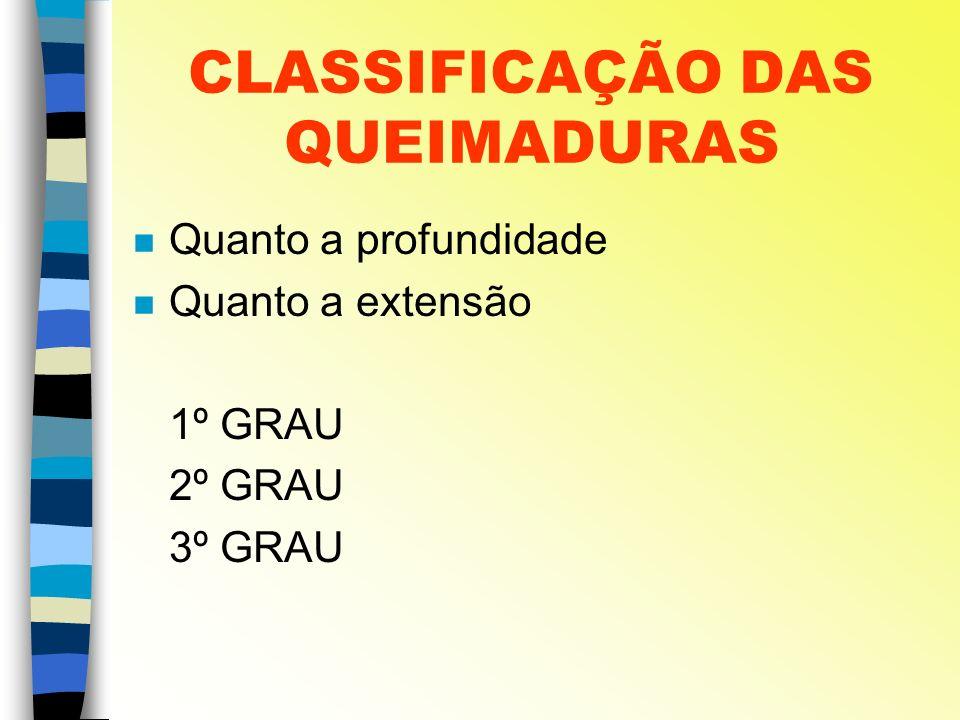 CLASSIFICAÇÃO DAS QUEIMADURAS