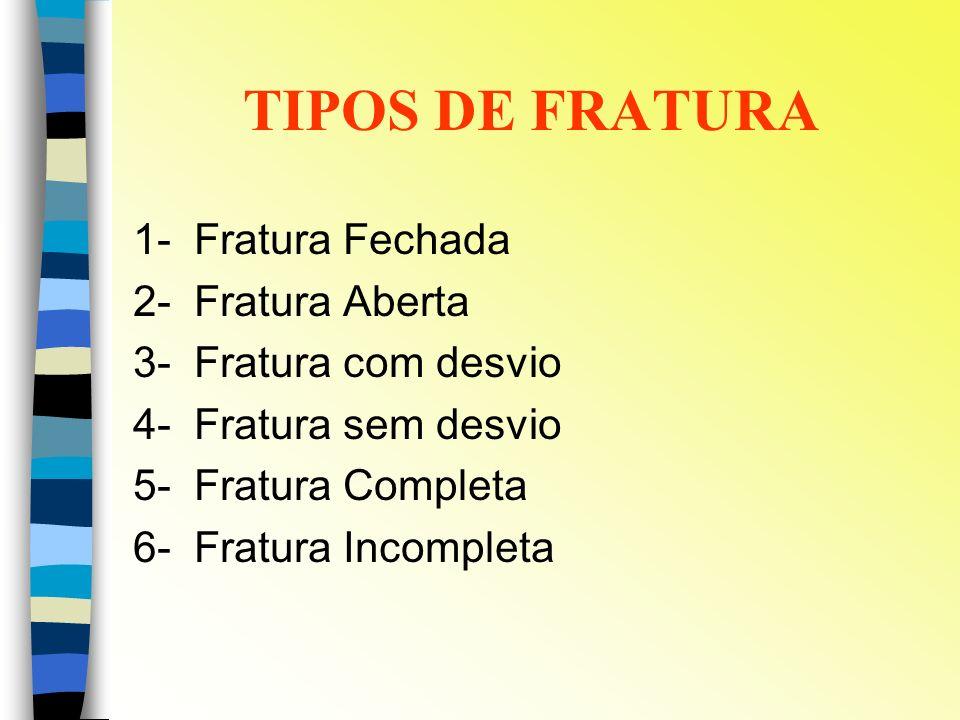 TIPOS DE FRATURA 1- Fratura Fechada 2- Fratura Aberta