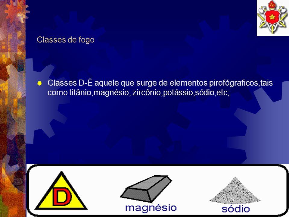 Classes de fogo Classes D-É aquele que surge de elementos pirofógraficos,tais como titânio,magnésio, zircônio,potássio,sódio,etc;