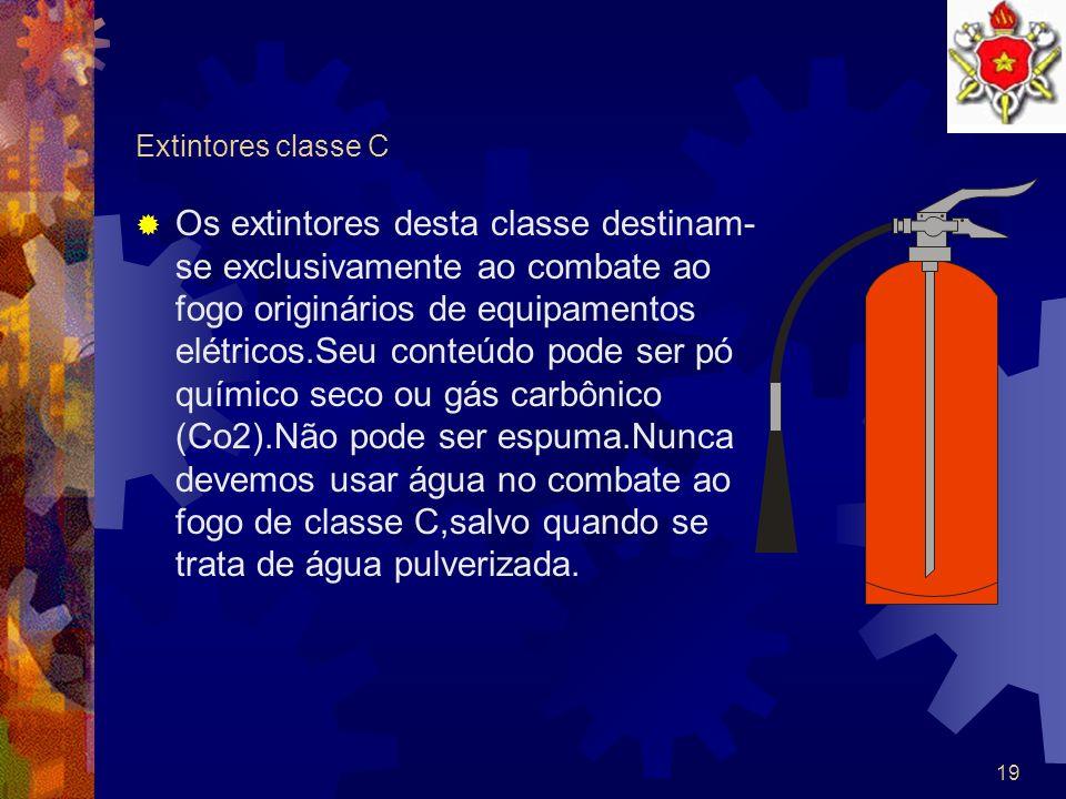 Extintores classe C