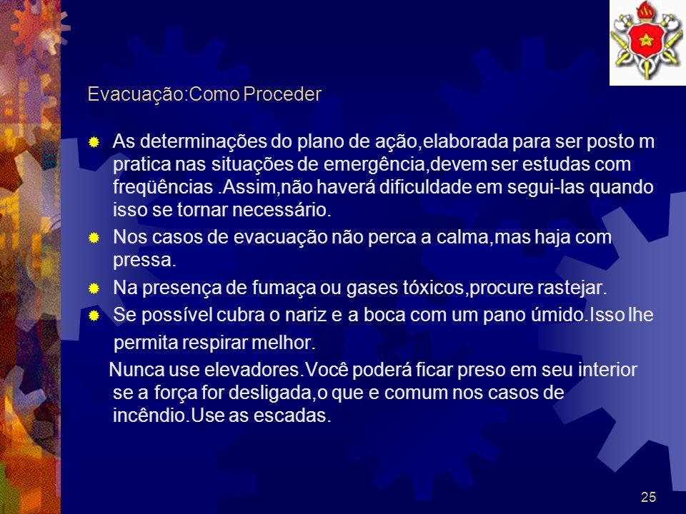 Evacuação:Como Proceder