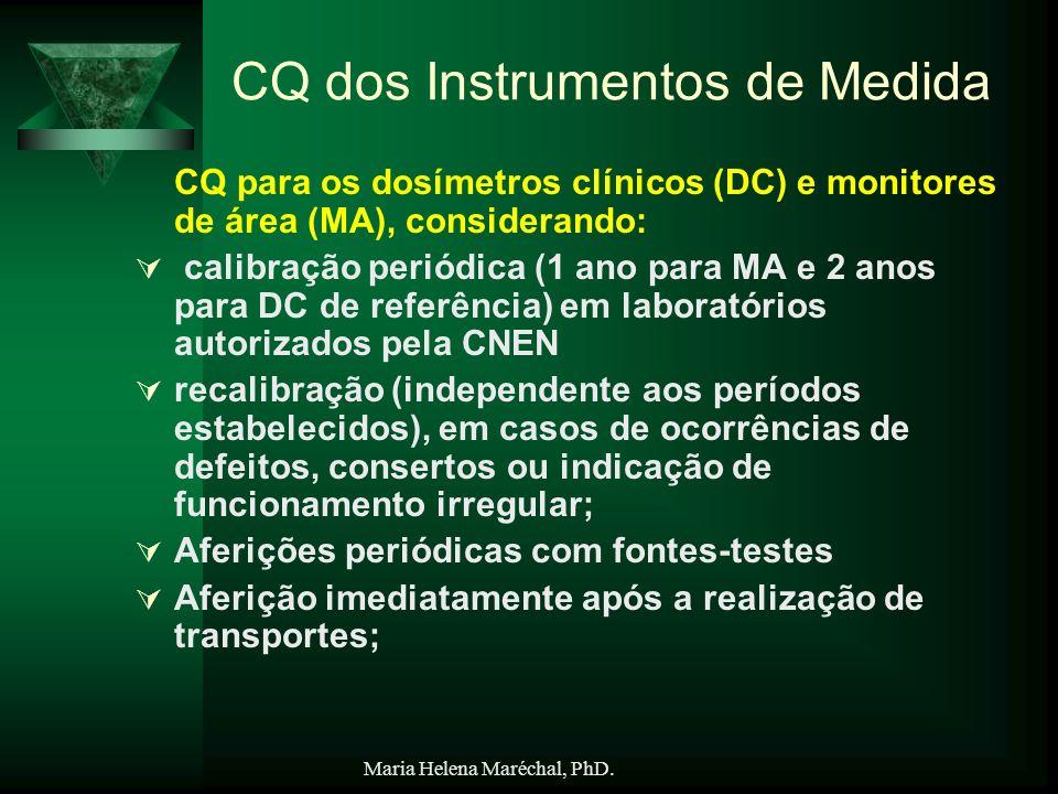 CQ dos Instrumentos de Medida